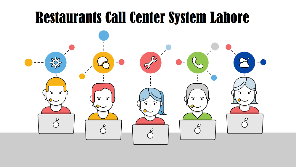 Restaurants Call Center System Lahore Cherry Berry RMS